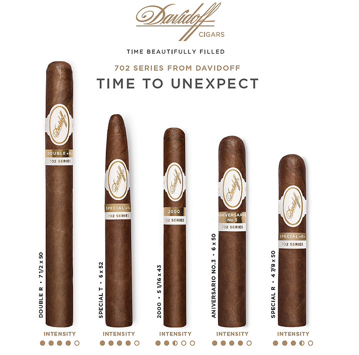 Davidoff 702 Limited Release | Iwan Ries & Co.